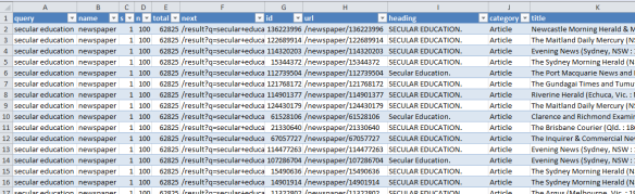 Using the Trove API with Excel Spreadsheets   Stumbling